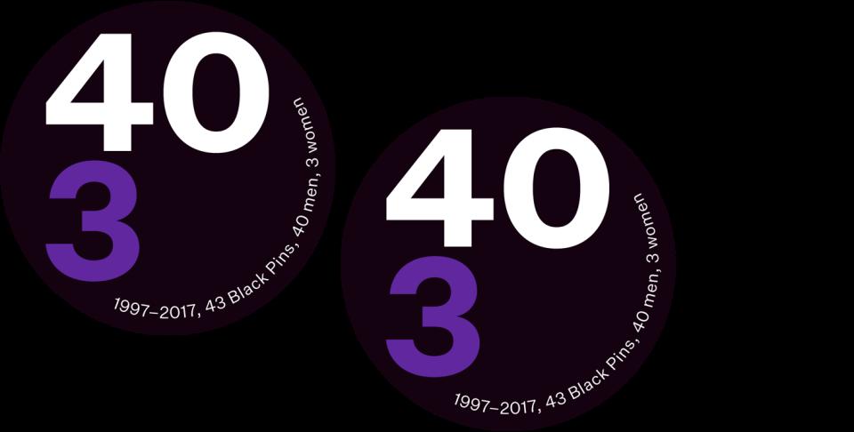 40-3-badges.png